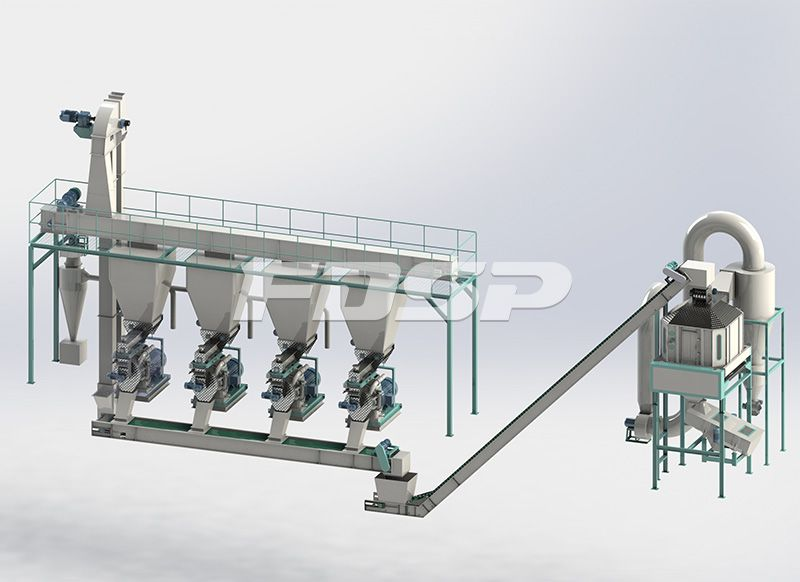 20tph wood logs pellet production line