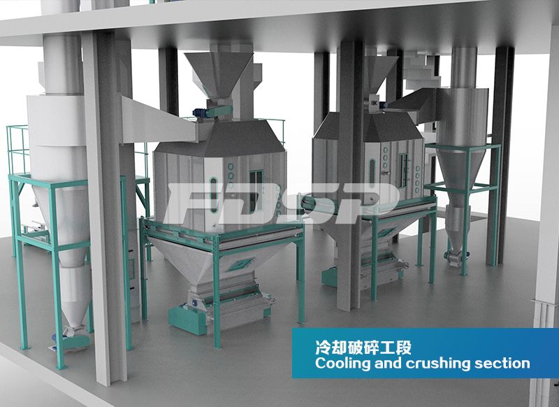 Dual-line SZLH420(20tph) poultry and livestock feed production line