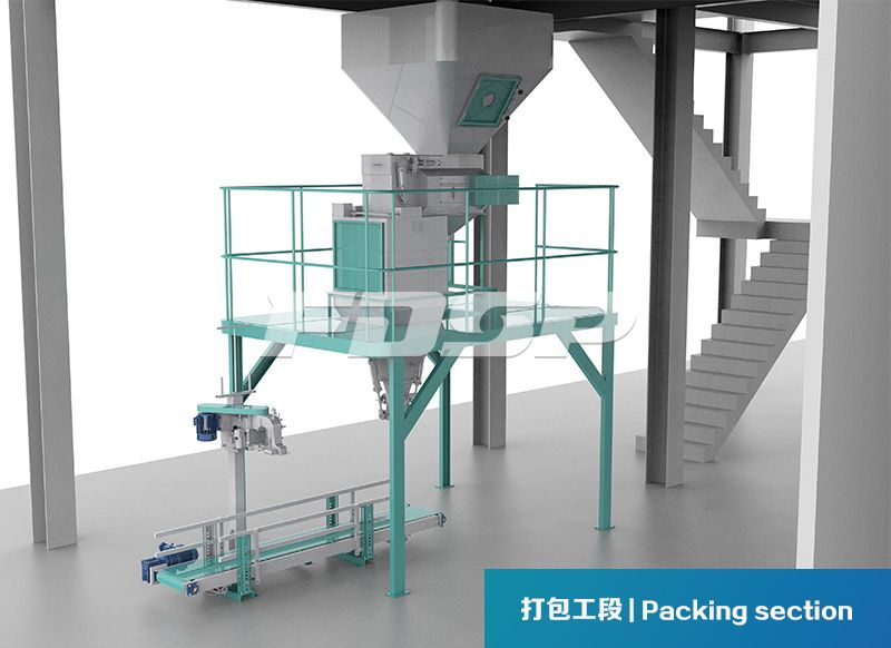 15TPH Concentrated Feed Production Line