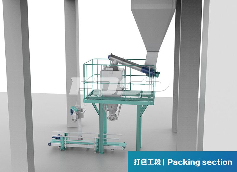 SFYH1000 automatic batching premix feed set
